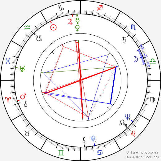Patricia Owens astro natal birth chart, Patricia Owens horoscope, astrology