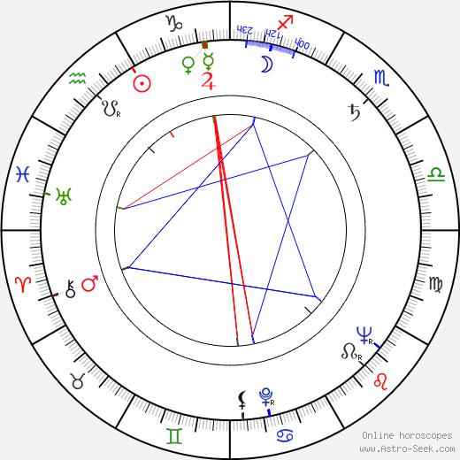 Renato Tontini astro natal birth chart, Renato Tontini horoscope, astrology