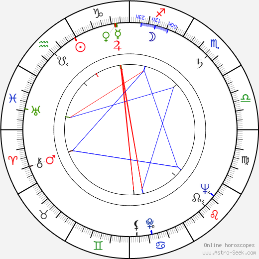 Tommi Rinne astro natal birth chart, Tommi Rinne horoscope, astrology