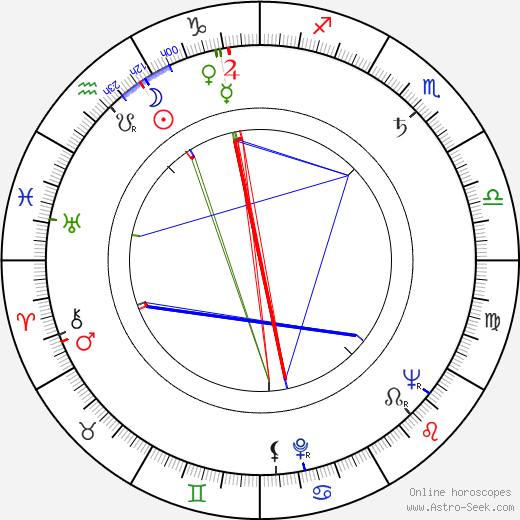 William Hudson tema natale, oroscopo, William Hudson oroscopi gratuiti, astrologia
