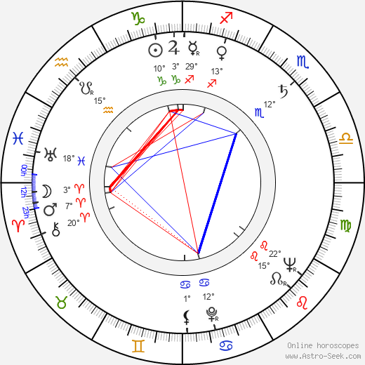 Zena Marshall birth chart, biography, wikipedia 2018, 2019