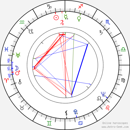 Zena Marshall astro natal birth chart, Zena Marshall horoscope, astrology