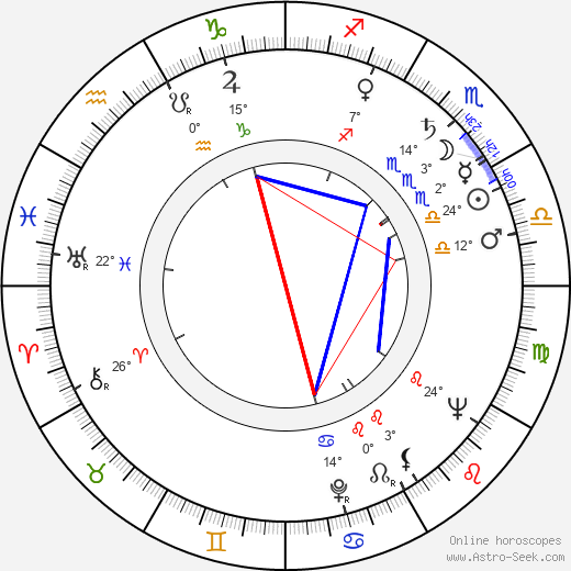 Armando Crispino birth chart, biography, wikipedia 2019, 2020