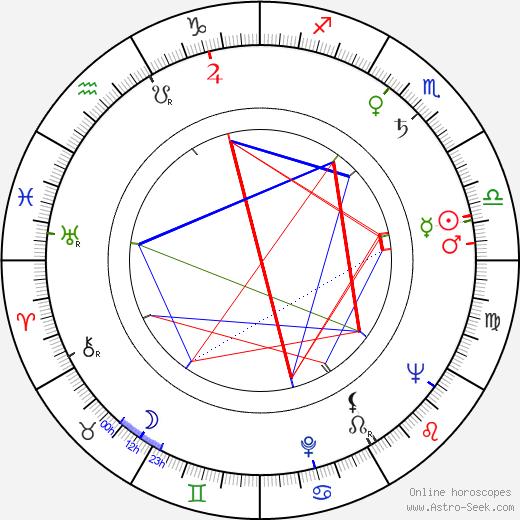 Besedka Johnson astro natal birth chart, Besedka Johnson horoscope, astrology