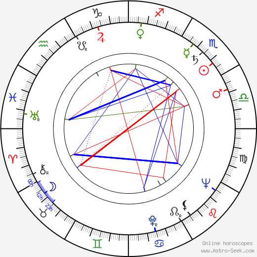 Charles Moore astro natal birth chart, Charles Moore horoscope, astrology