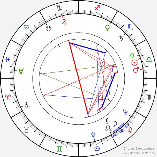 Элмор Леонард Elmore Leonard день рождения гороскоп, Elmore Leonard Натальная карта онлайн