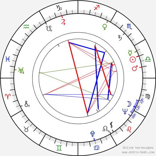 Frank D. Gilroy birth chart, Frank D. Gilroy astro natal horoscope, astrology