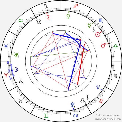 Geraldine Brooks tema natale, oroscopo, Geraldine Brooks oroscopi gratuiti, astrologia