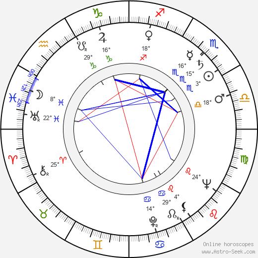 Gianni Bonagura birth chart, biography, wikipedia 2020, 2021