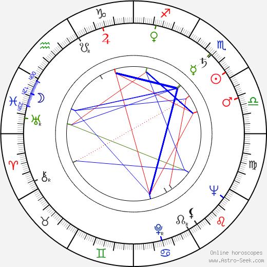 Gianni Bonagura birth chart, Gianni Bonagura astro natal horoscope, astrology