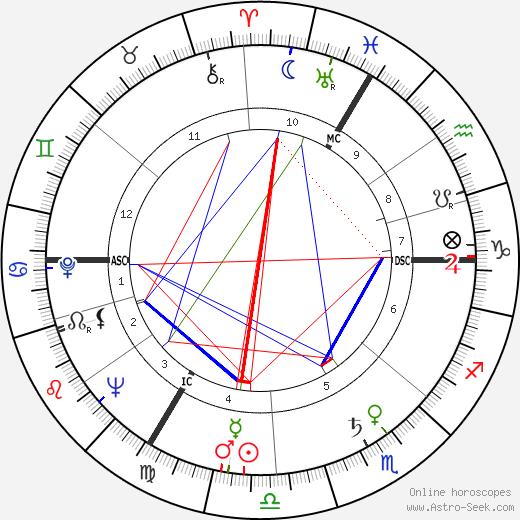 Jose Beyaert astro natal birth chart, Jose Beyaert horoscope, astrology