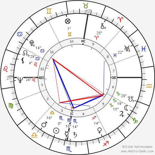 Luciano Berio birth chart, biography, wikipedia 2020, 2021