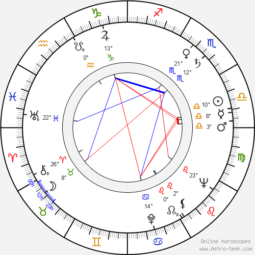 Marlen Khutsiev birth chart, biography, wikipedia 2019, 2020