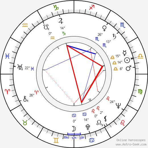 Olle Hellbom birth chart, biography, wikipedia 2017, 2018