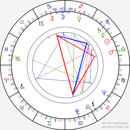 Slater Martin tema natale, oroscopo, Slater Martin oroscopi gratuiti, astrologia