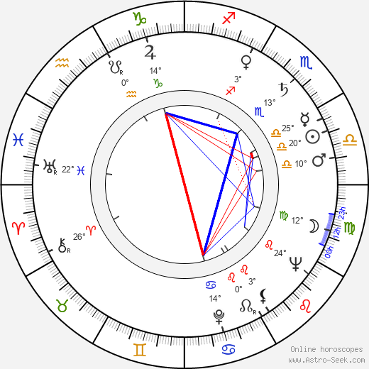 Vladimir Fetin birth chart, biography, wikipedia 2019, 2020