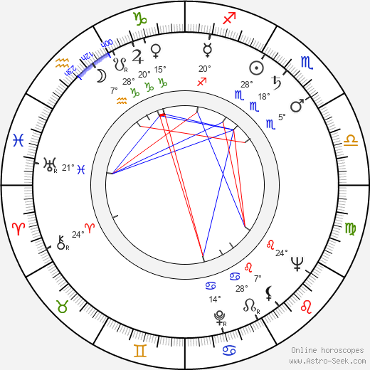 Adam Pawlikowski birth chart, biography, wikipedia 2020, 2021