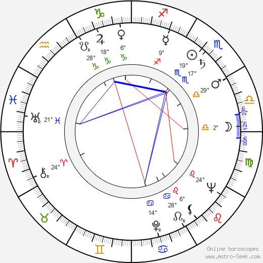Bruno J. Böttge birth chart, biography, wikipedia 2019, 2020