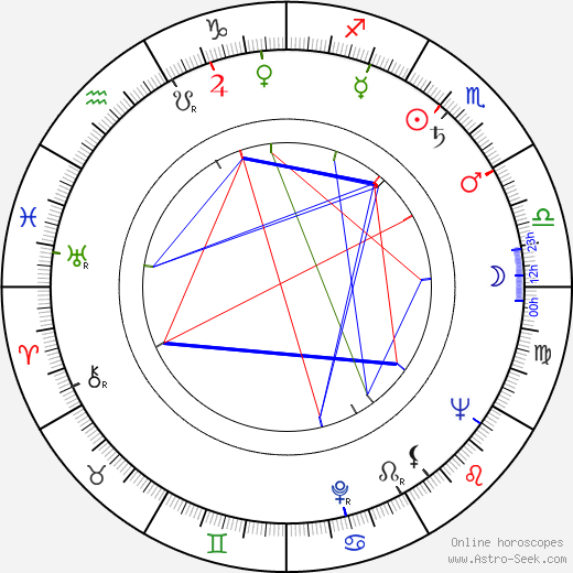 Bruno J. Böttge astro natal birth chart, Bruno J. Böttge horoscope, astrology
