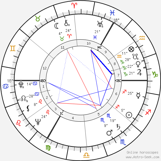 Claude Lanzmann Биография в Википедии 2020, 2021