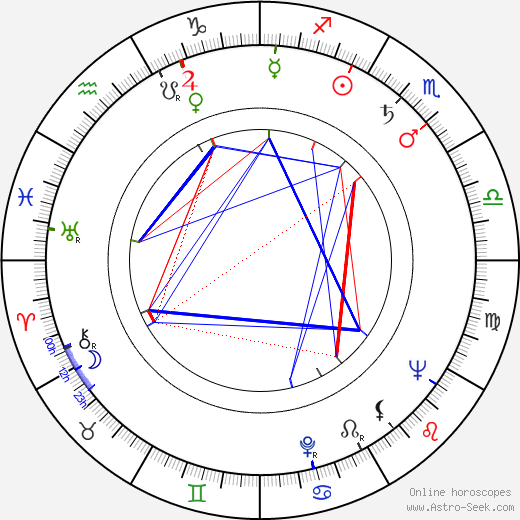 Dee Turnell birth chart, Dee Turnell astro natal horoscope, astrology