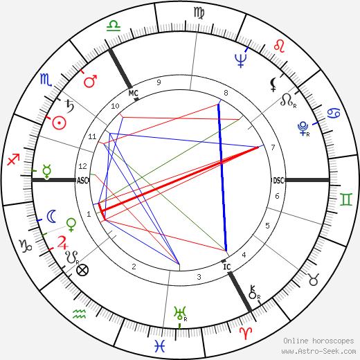 Francois Fretelliere день рождения гороскоп, Francois Fretelliere Натальная карта онлайн