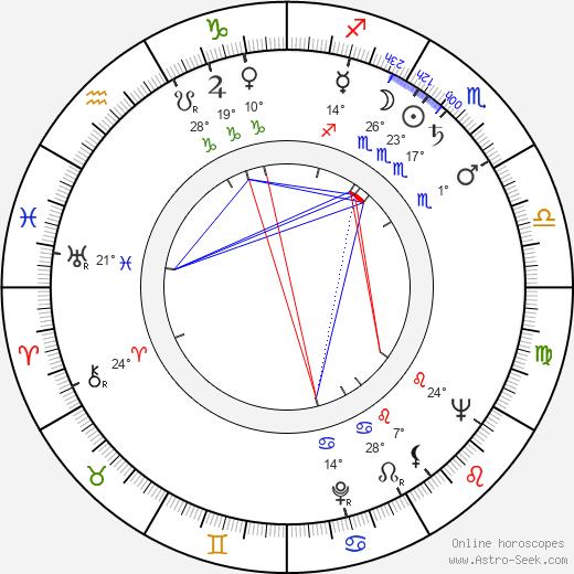 Helmut Schreiber birth chart, biography, wikipedia 2019, 2020