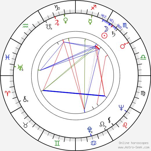 Helmut Schreiber astro natal birth chart, Helmut Schreiber horoscope, astrology