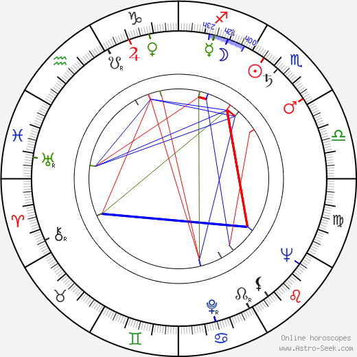 Horst Naumann день рождения гороскоп, Horst Naumann Натальная карта онлайн