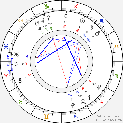 Joes Odufré birth chart, biography, wikipedia 2017, 2018
