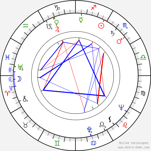 Joes Odufré astro natal birth chart, Joes Odufré horoscope, astrology