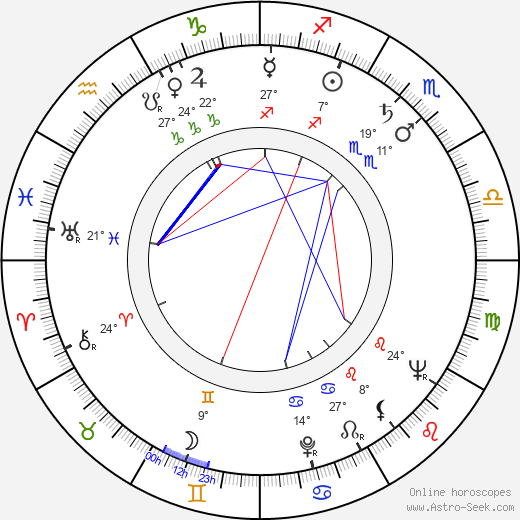 Lise Bourdin birth chart, biography, wikipedia 2019, 2020