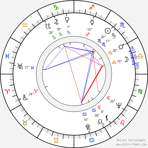 Martti Tiuri birth chart, biography, wikipedia 2019, 2020