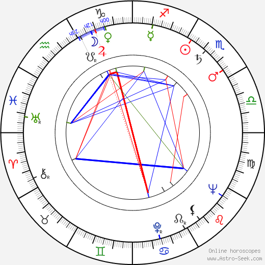 Maya Plisetskaya tema natale, oroscopo, Maya Plisetskaya oroscopi gratuiti, astrologia