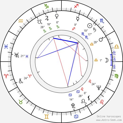 Mirjam Himberg birth chart, biography, wikipedia 2019, 2020