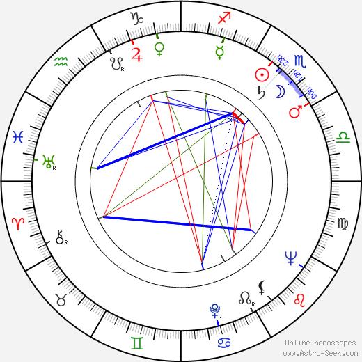 Pavel Vondruška tema natale, oroscopo, Pavel Vondruška oroscopi gratuiti, astrologia