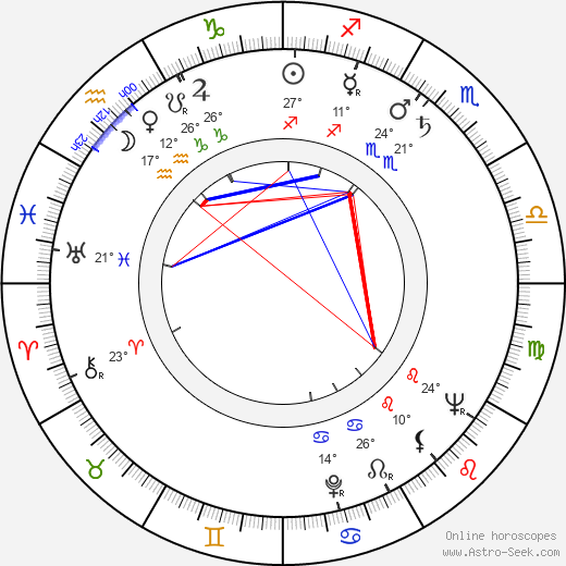 Anna Vejvodová birth chart, biography, wikipedia 2019, 2020