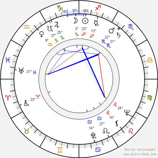 Bert Hellinger birth chart, biography, wikipedia 2019, 2020