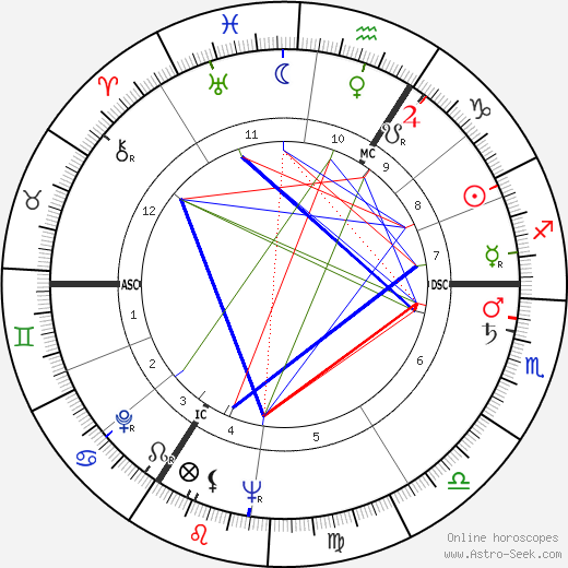 Bob de Moor день рождения гороскоп, Bob de Moor Натальная карта онлайн