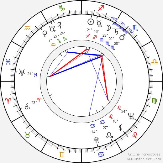 Dick Van Dyke birth chart, biography, wikipedia 2019, 2020