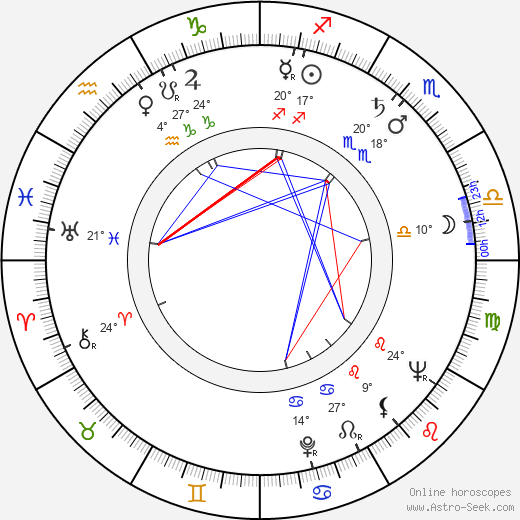 Edoardo Mulargia birth chart, biography, wikipedia 2017, 2018