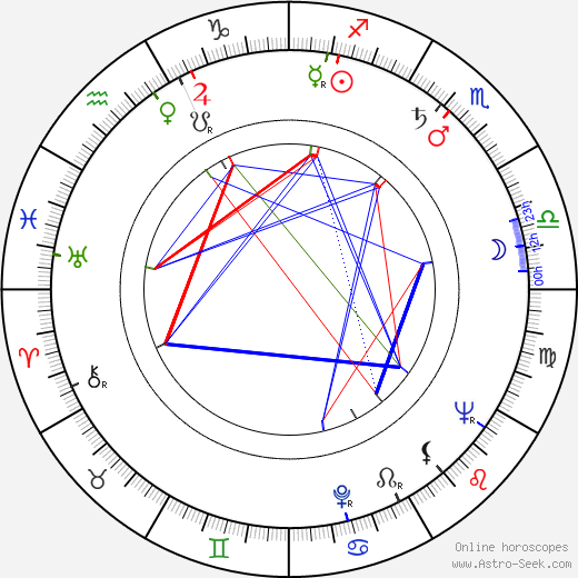 Edoardo Mulargia astro natal birth chart, Edoardo Mulargia horoscope, astrology