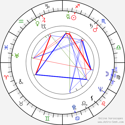 Erkki Koivusalo день рождения гороскоп, Erkki Koivusalo Натальная карта онлайн