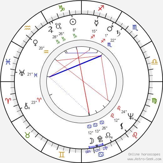 Ian MacNaughton birth chart, biography, wikipedia 2019, 2020