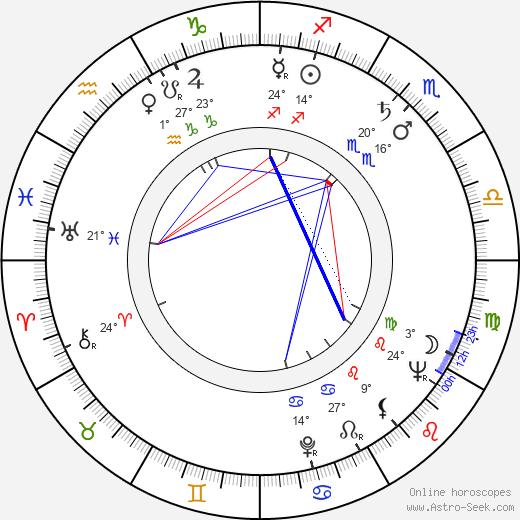Ismael Neto birth chart, biography, wikipedia 2020, 2021
