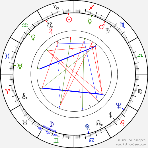 Jarl Fahler astro natal birth chart, Jarl Fahler horoscope, astrology