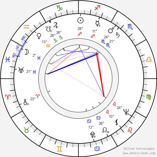 Nicole Maurey birth chart, biography, wikipedia 2020, 2021