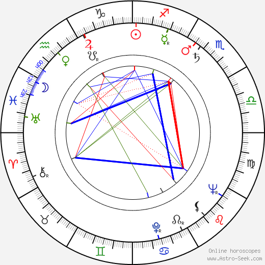 Nicole Maurey birth chart, Nicole Maurey astro natal horoscope, astrology