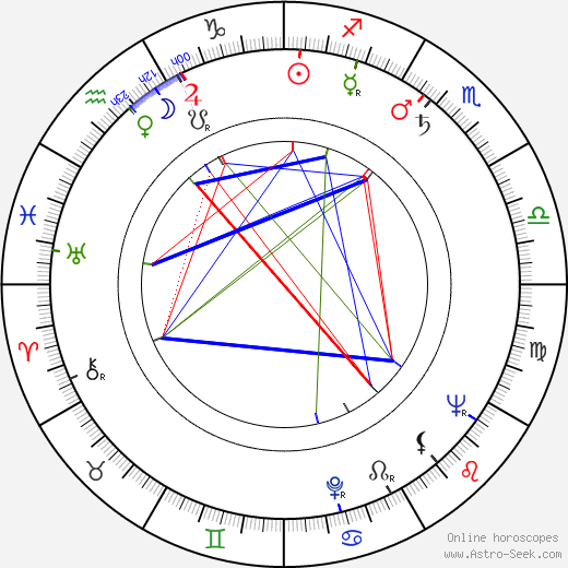 Peggy Cummins birth chart, Peggy Cummins astro natal horoscope, astrology