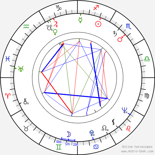 Peter Thomas astro natal birth chart, Peter Thomas horoscope, astrology